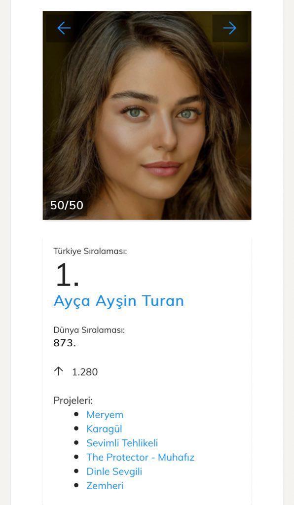 Ayça Ayşin Turan Zirveyi Gördü! IMDb'de 1'inci Sıraya Yerleşti