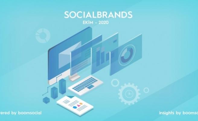 Pandemi döneminde sosyal medyanın en etkili markaları açıklandı