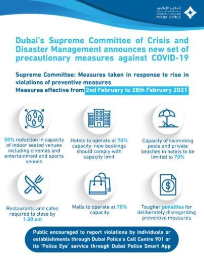 Dubai'de korona virüs önlemleri sıkılaştırılıyor